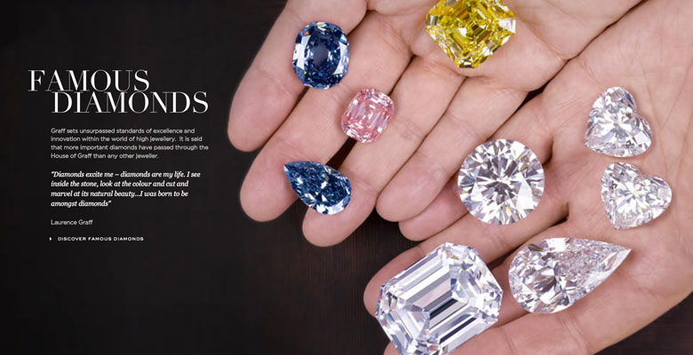 The Wonderful World Of Luxury Jewelry